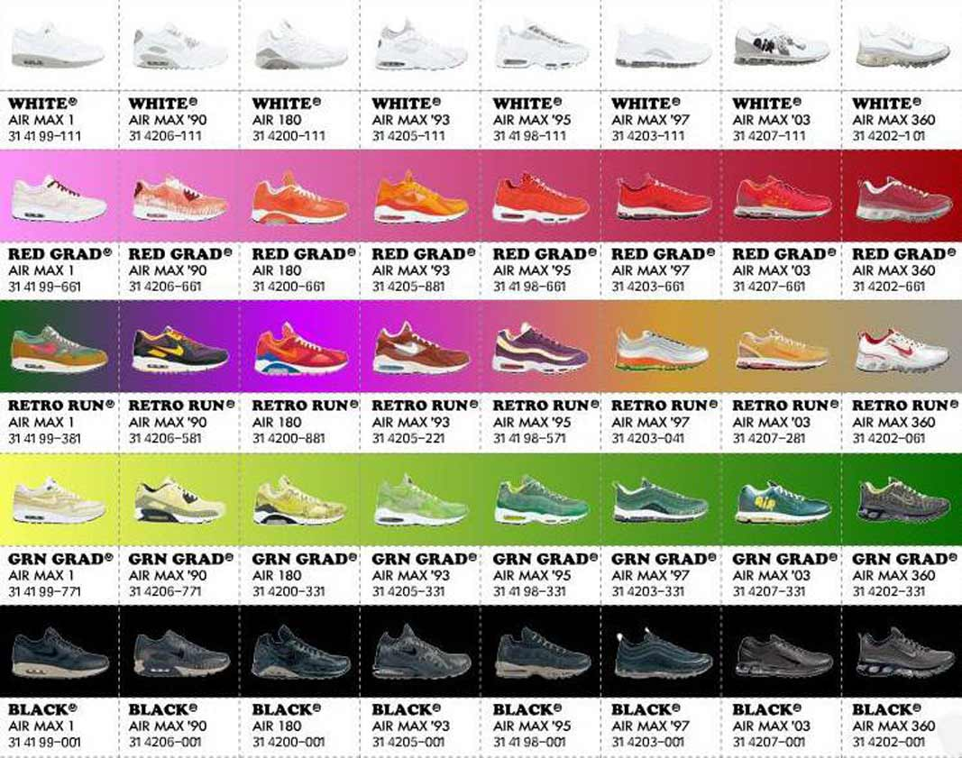 the latest fabe7 d093f Nike Air Max Powerwall chart